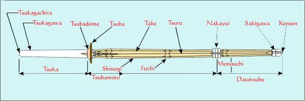 shinaiparts